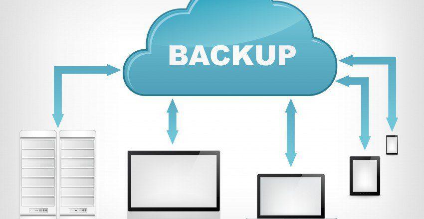 Azure Backup Review